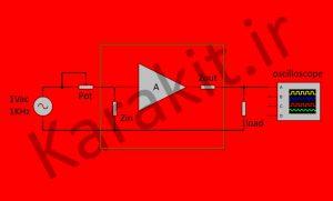 input-impedance