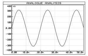 AC waveform
