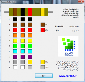 color code software for resistors